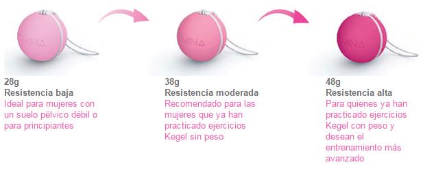 bolas ejercicios laselle